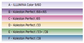 hair colouring techniques colorid 4b