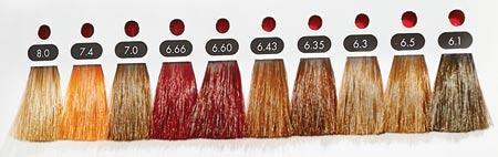 hair colour formulation